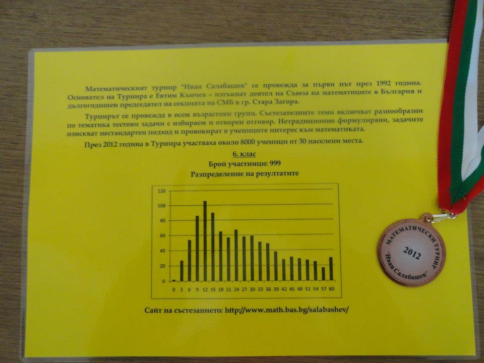 statistika ivan salabashev 2012