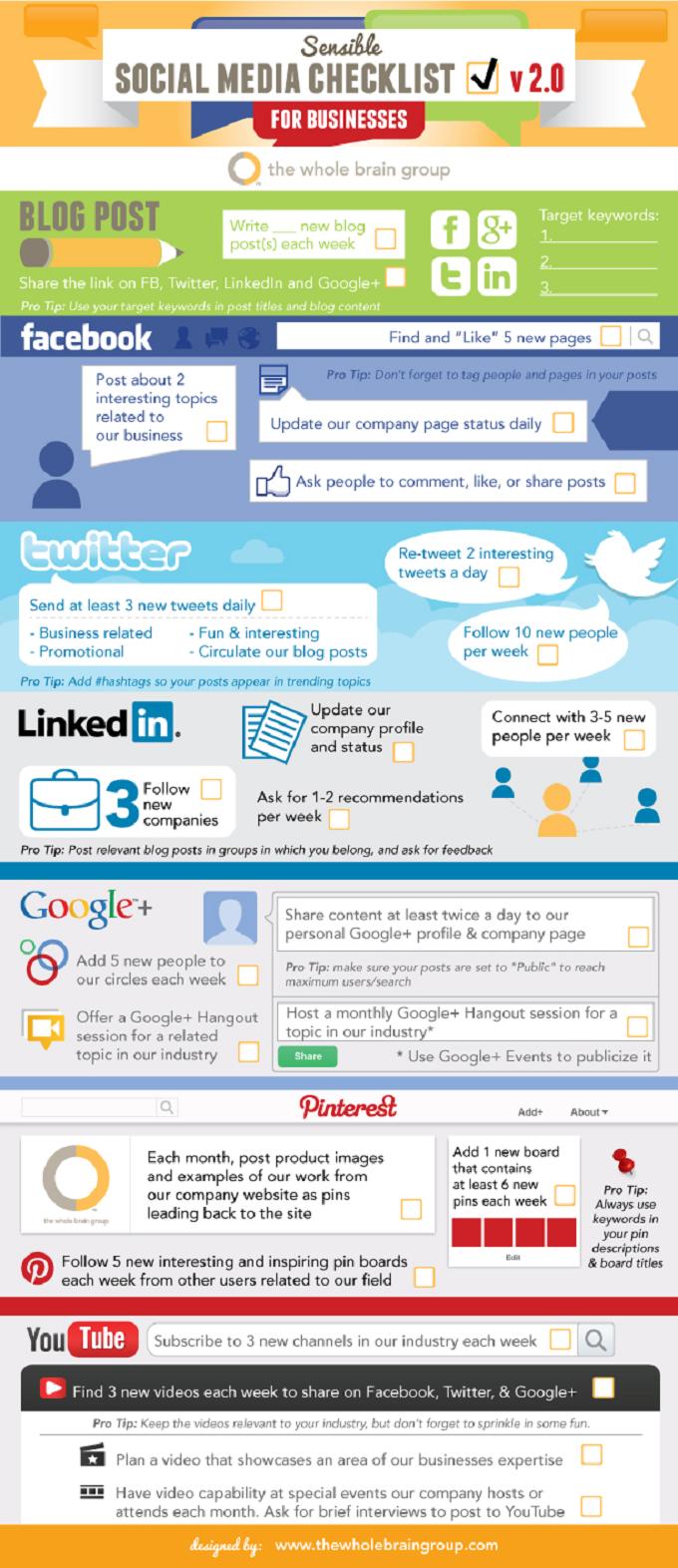 infografica social media check list
