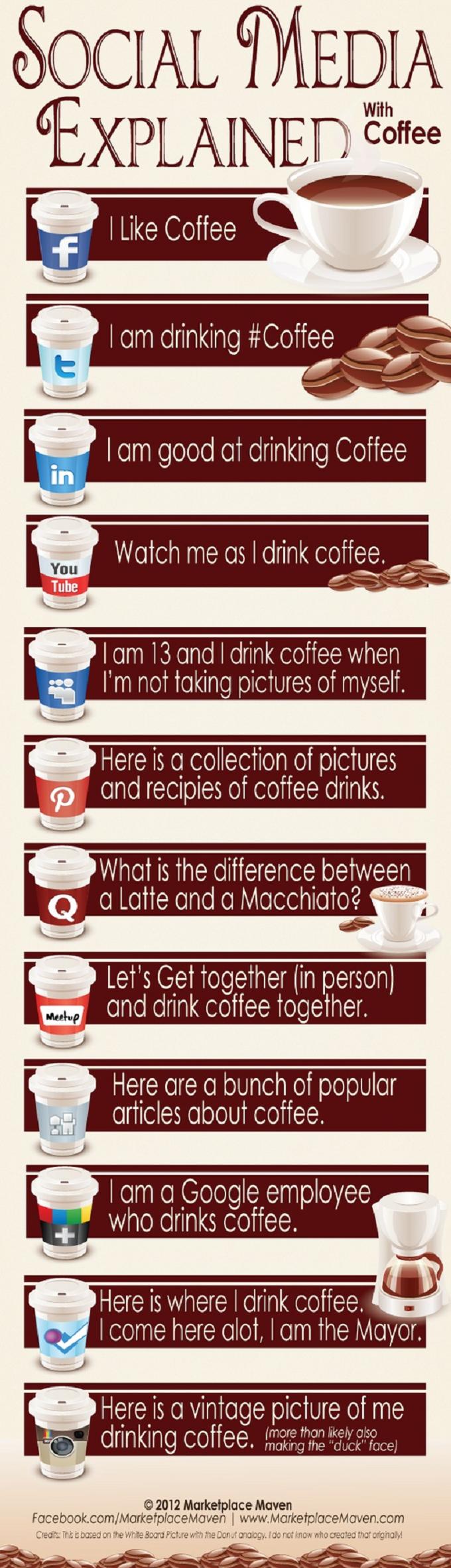 kafe social media