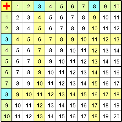 1 class math subirane