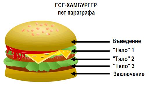ese hamburger
