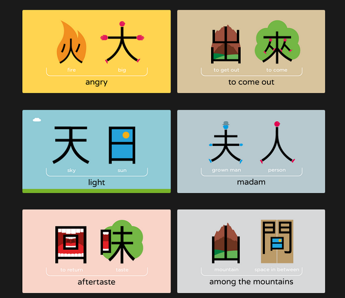 chineasy 3
