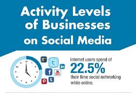 business soc media 280