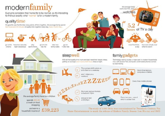 infogr modern family