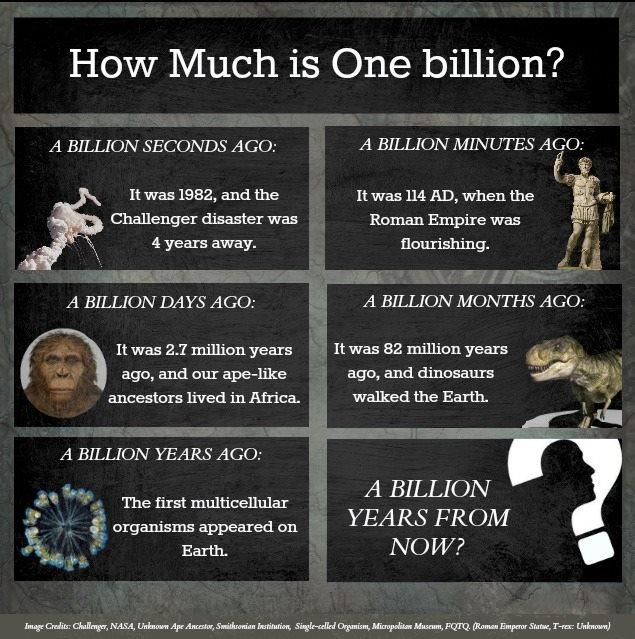 kolko e 1 milion