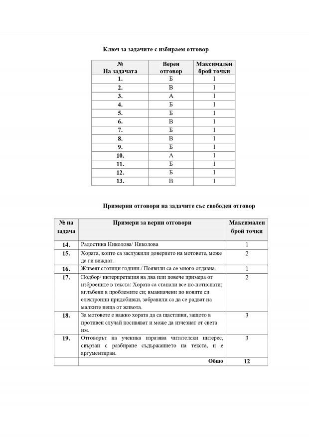 nvo_4kls-BEL_270521_page-0007