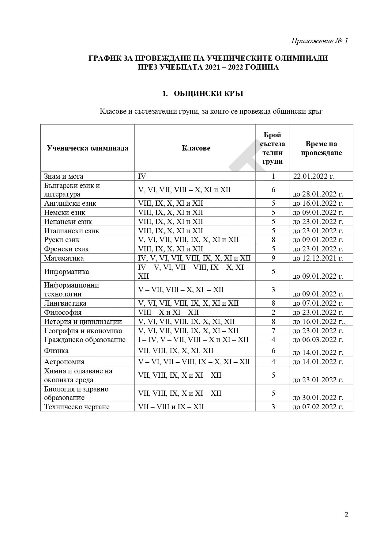 PRZ_grafik_olimpiadi_21-22_20072021 (1)_page-0002